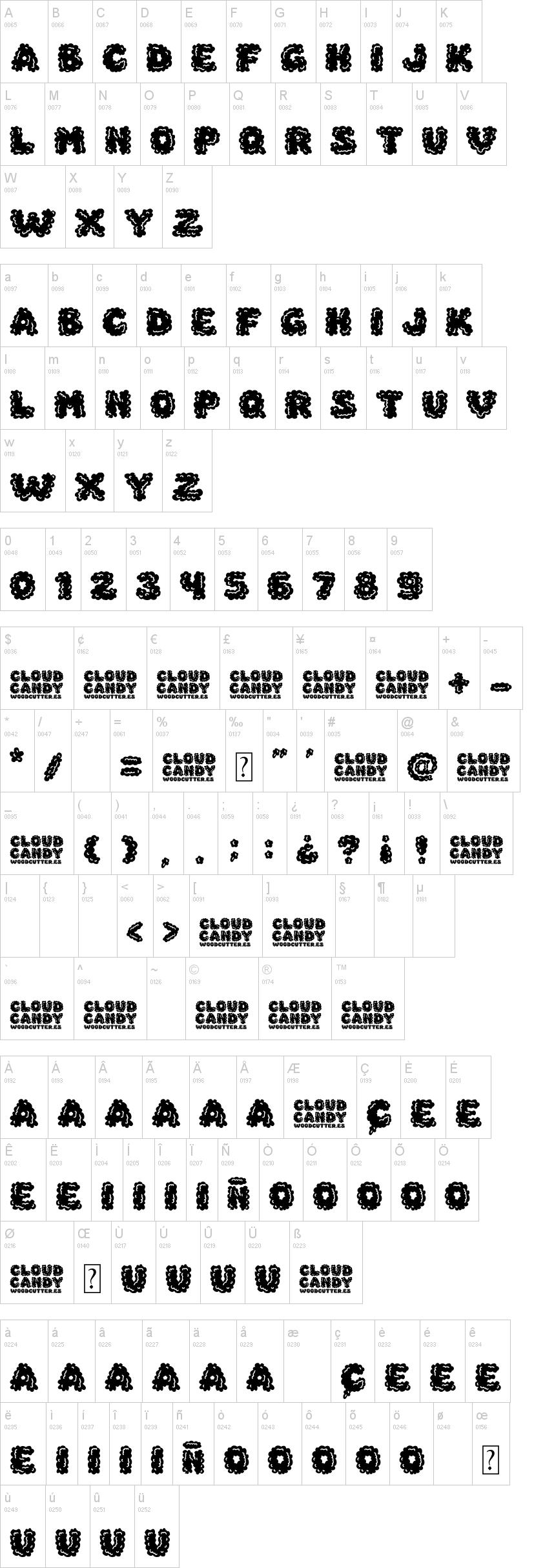 Cloud Candy Font   dafont com   Fonts I like   Fonts, Clouds