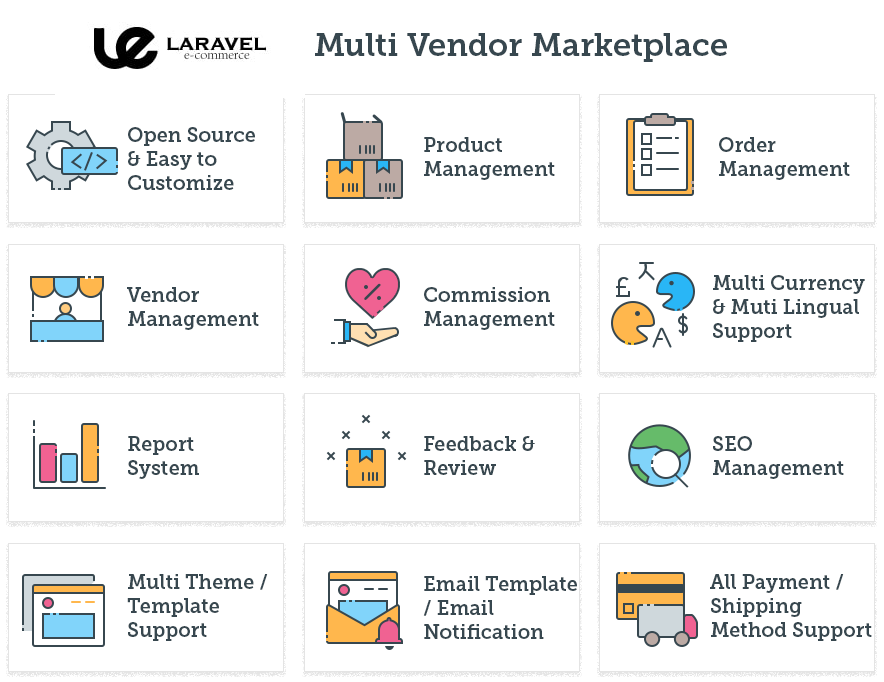 Multi Vendor Shopping Cart Software Email templates