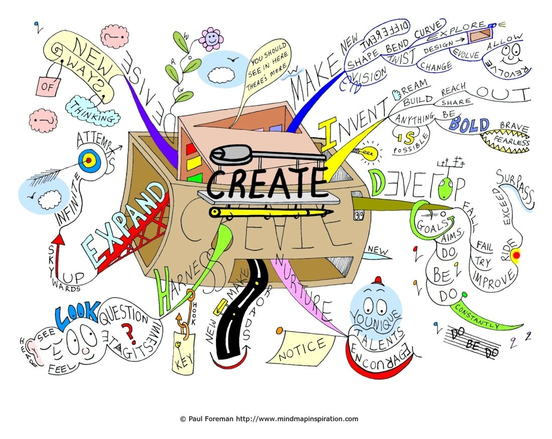 the creative writing the crash