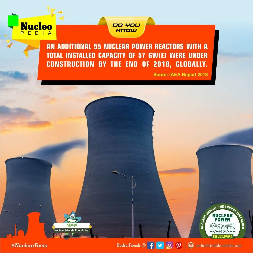 Doyouknow An Additional 55 Nuclear Power Reactors With A Total Installed Capacity Of 57 Gw E Were Under Constructio Nuclear Power Nuclear Energy Installation