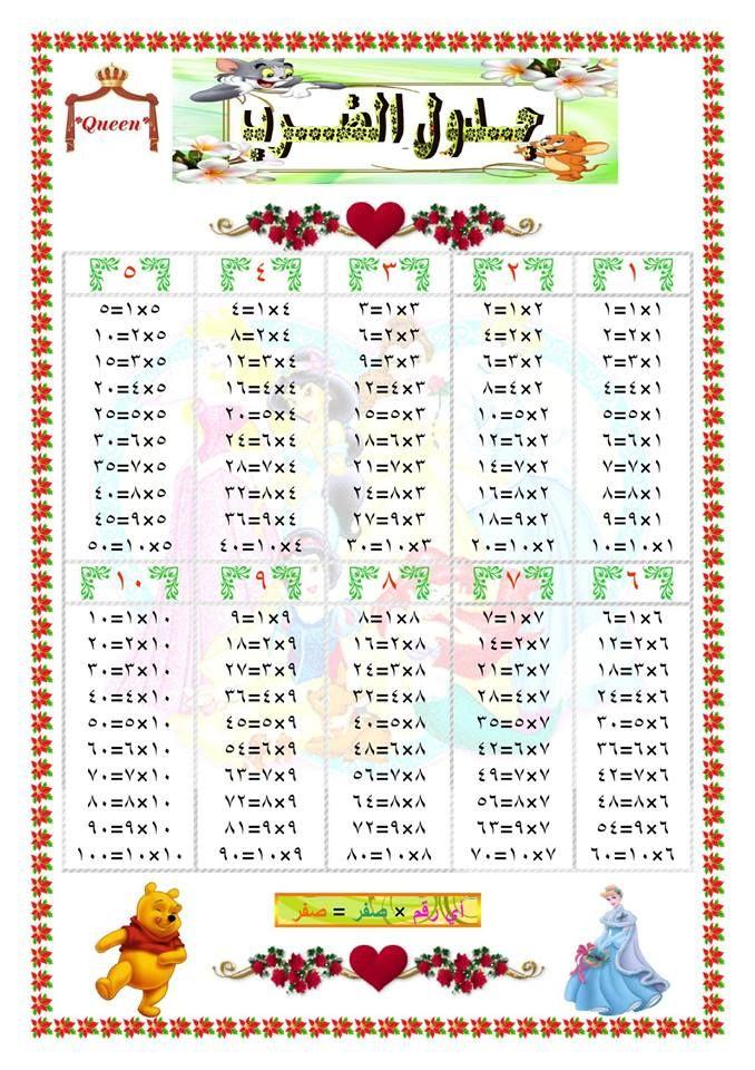 جدول الضرب من 1 الى 12 جدول الضرب للطباعة جدول الضرب للاطفال جدول الضرب مكتوب صقور الإبدآع Art Drawings Beautiful Art Word Search Puzzle