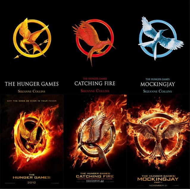 Hunger Games book cover and fire sign The Hunger Games Juegos