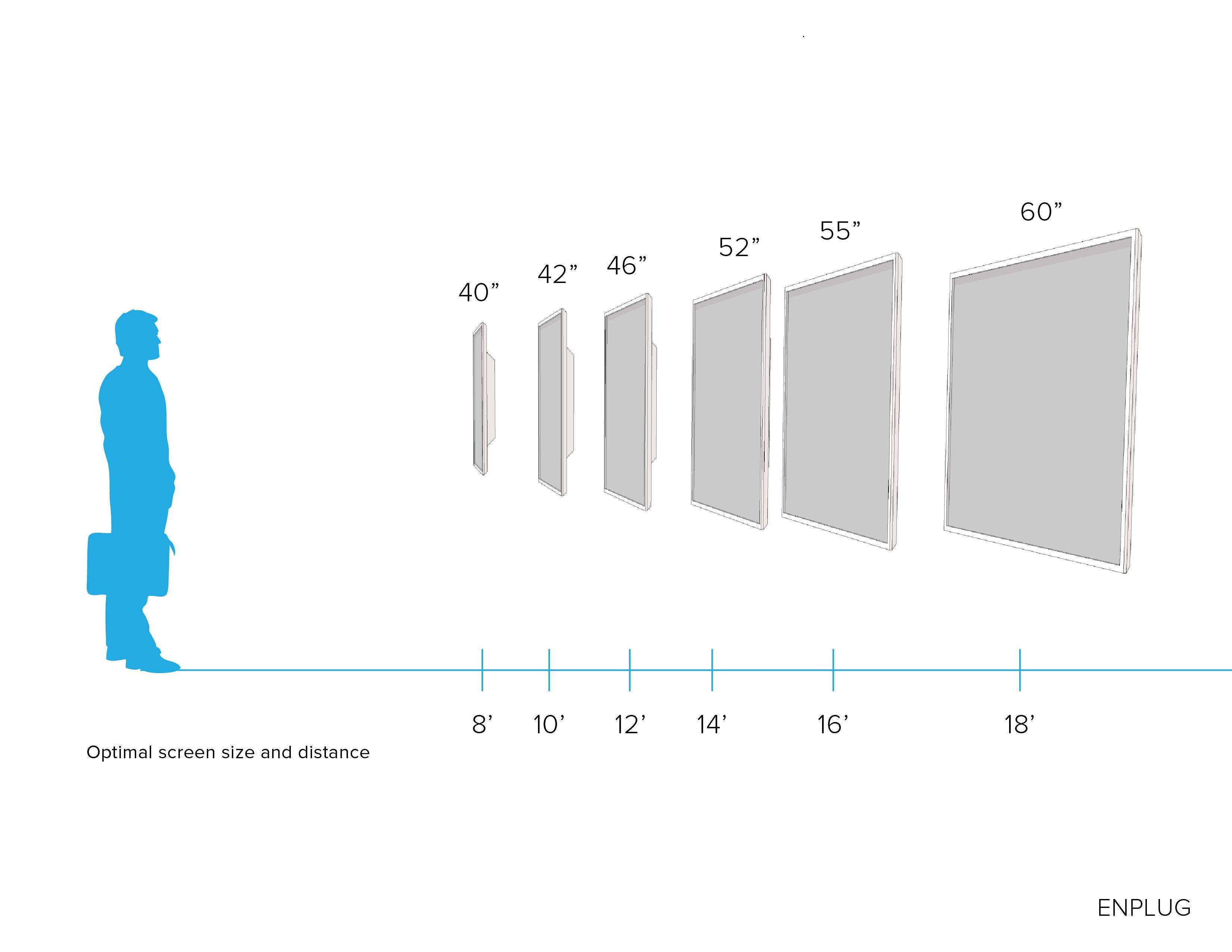 Tips For Choosing The Best Tv For Your Digital Menu Board Diy Home Bar Home Furniture Home Bar Designs
