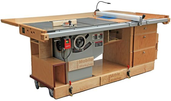 Table Saw Router Thread Mobile Base For