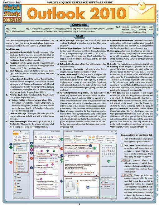 pdf wordperfect 12