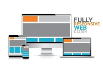 All custom websites by FGM Internet Marketing, LLC are responsive. Responsive websites differ from a mobile website in that we do not create two separate websites – one for a desktop and one for a mobile phone. Instead, the elements of a responsive design website rearrange themselves according to the screen size they're viewed on, making the website easy to use across a range of devices – laptops, desktops, tablets and smartphone.