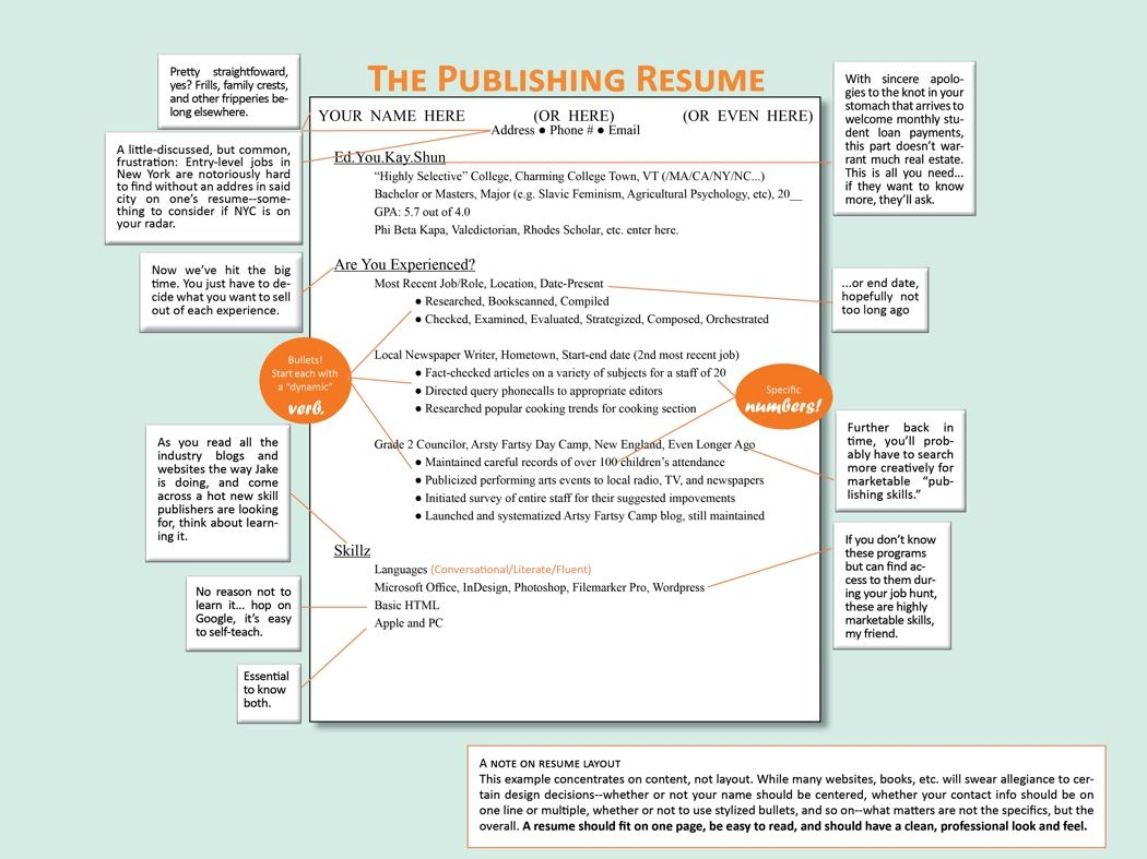 How To Write An Resume Jbelle3322's Public Profile On  Teacher Curriculum And English Words