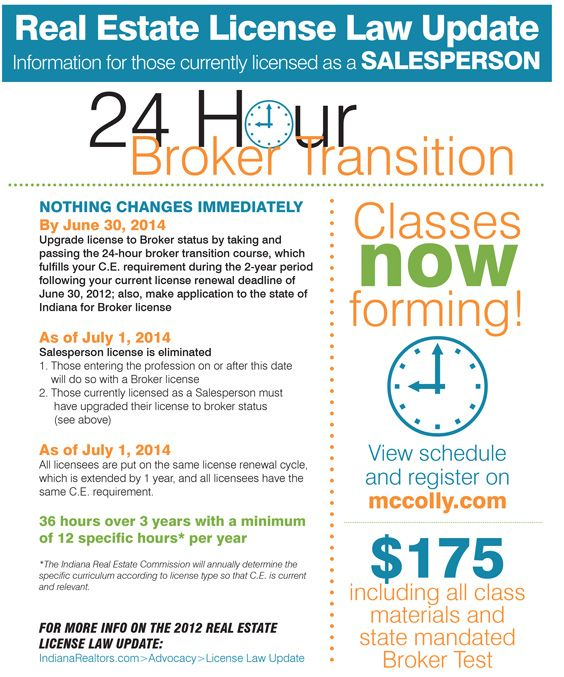 Indiana Broker Transition classes starting on September 18th, 2012! Register online here: http://www.mccolly.com/pages/indiana-class-schedule