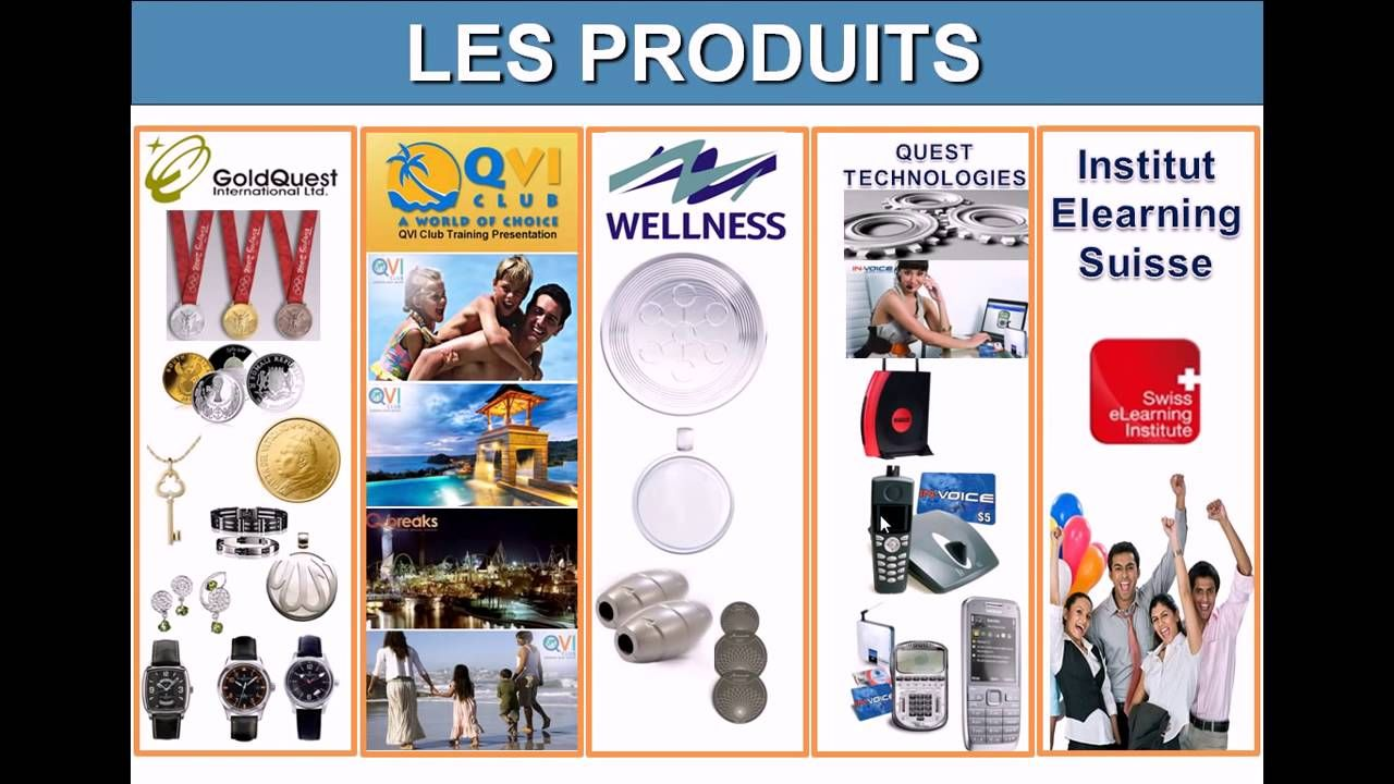 business plan qnet en francais