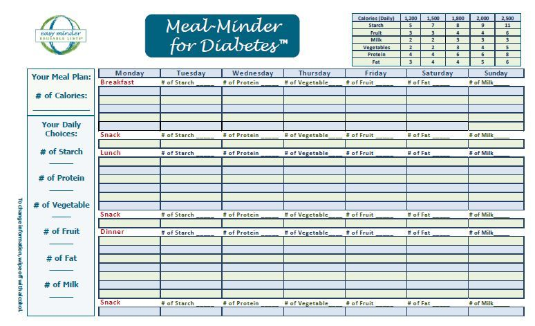 diabetic exchange list for 2000 calorie diet