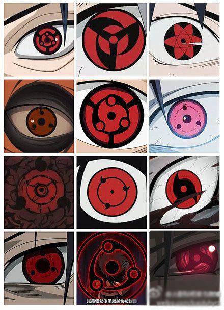 Eye Sharingan Mangekyou Sharingan Naruto Kakashi Naruto Eyes