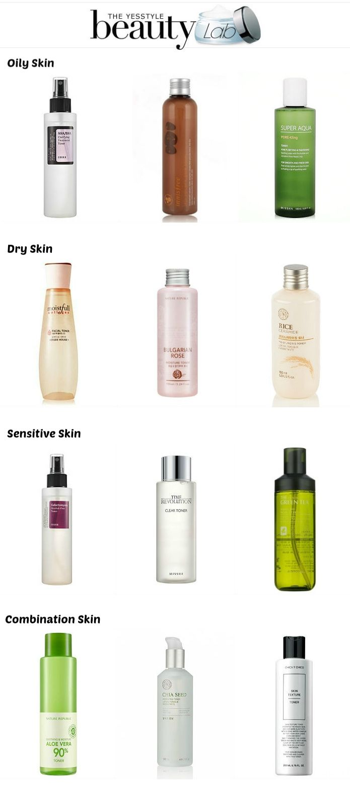 Choosing The Right Toner For Your Skin Type Skin Cleanser Products Oily Skin Combination Skin