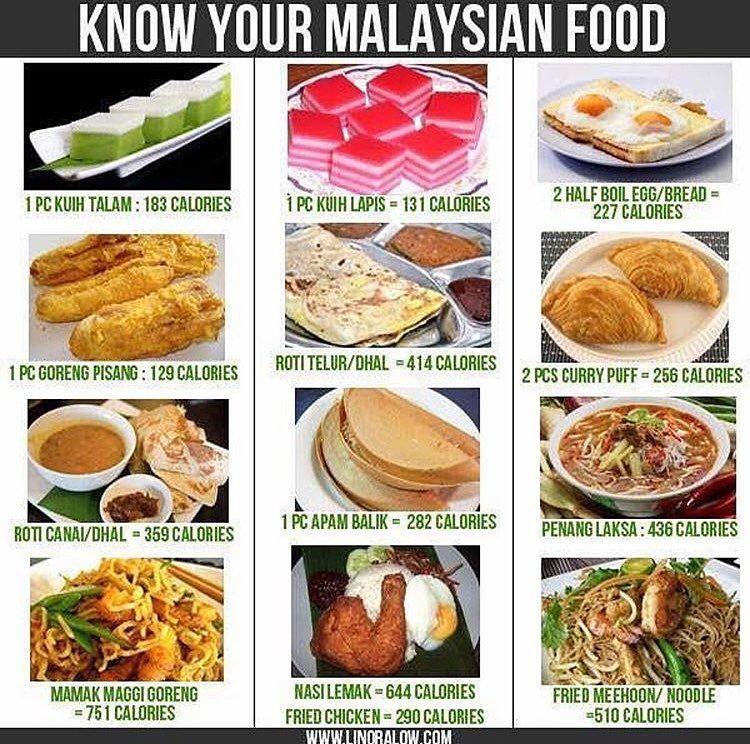 Kalori Makanan Tradisional Malaysia Makanan Makanan Dan Minuman