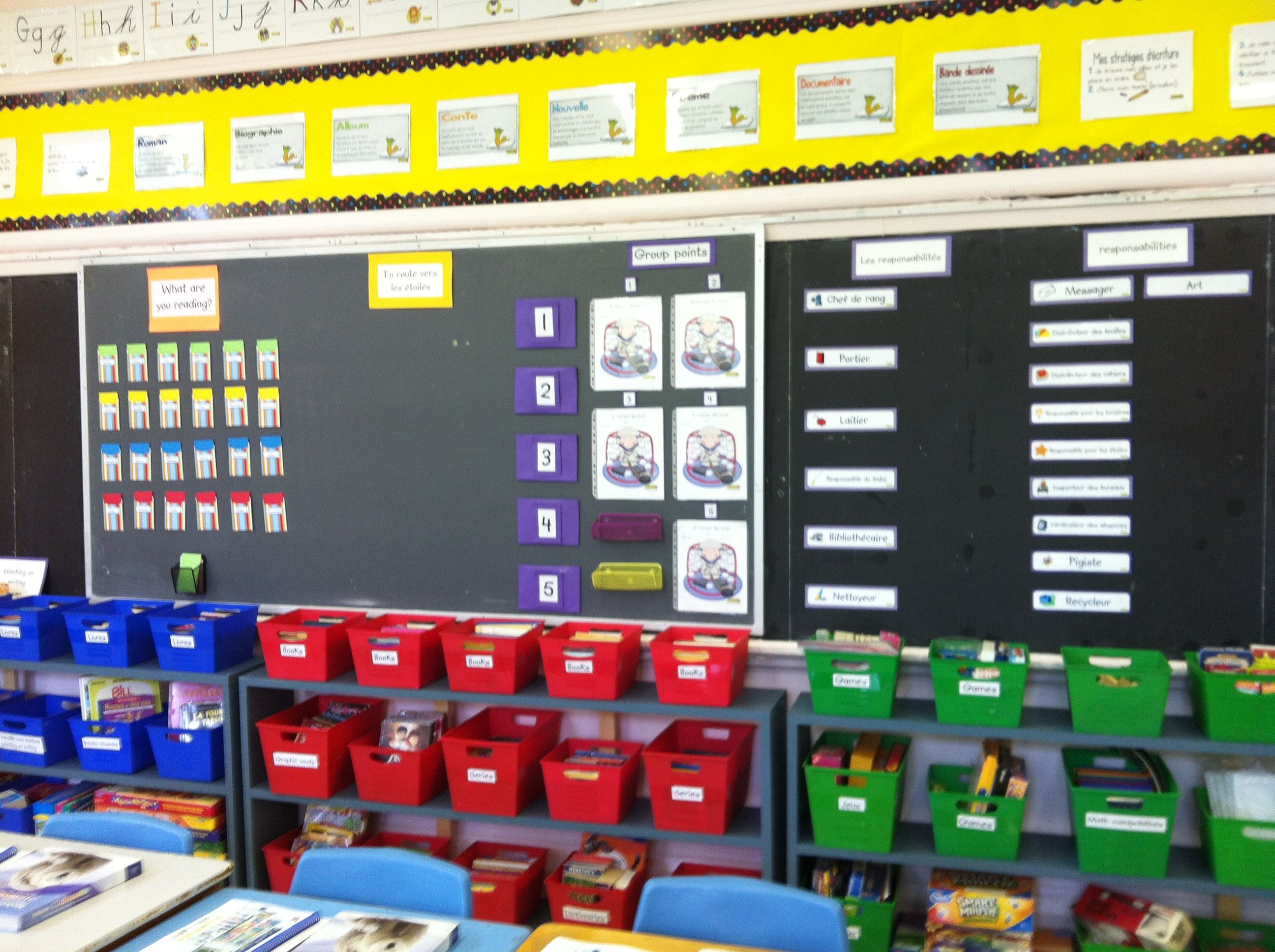 Organizing Classroom Materials