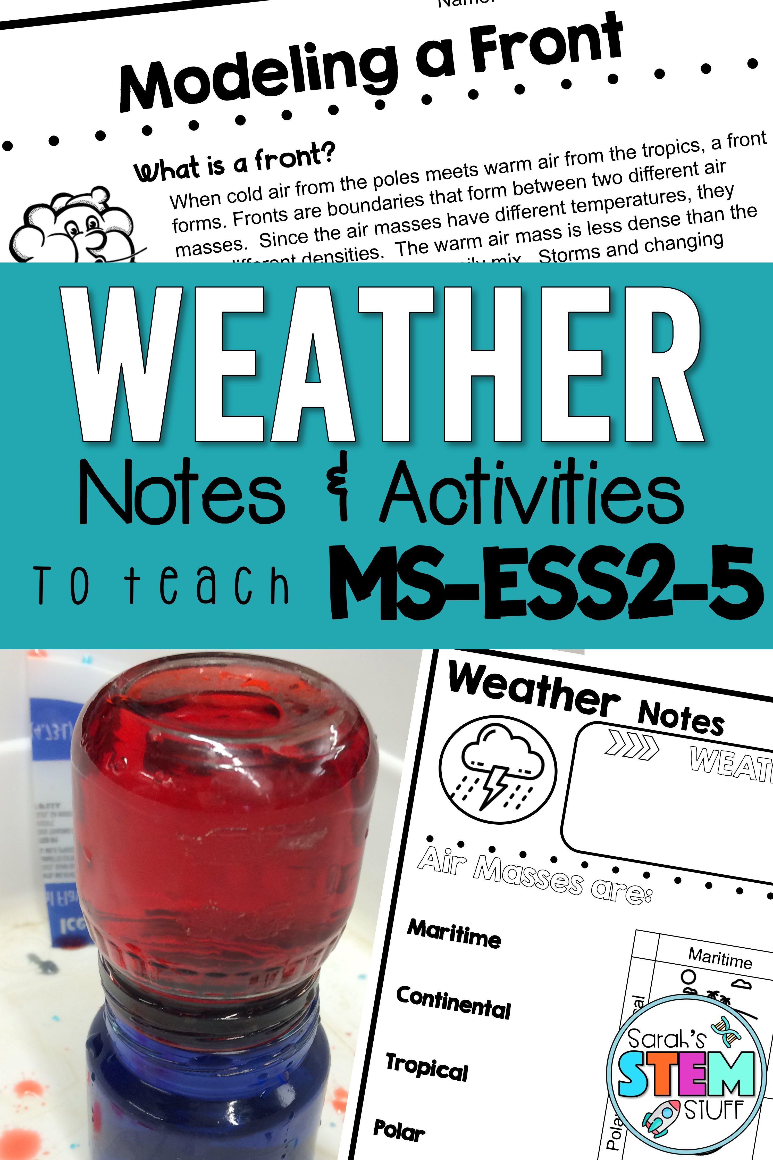 Weather Unit Ms Ess2 5