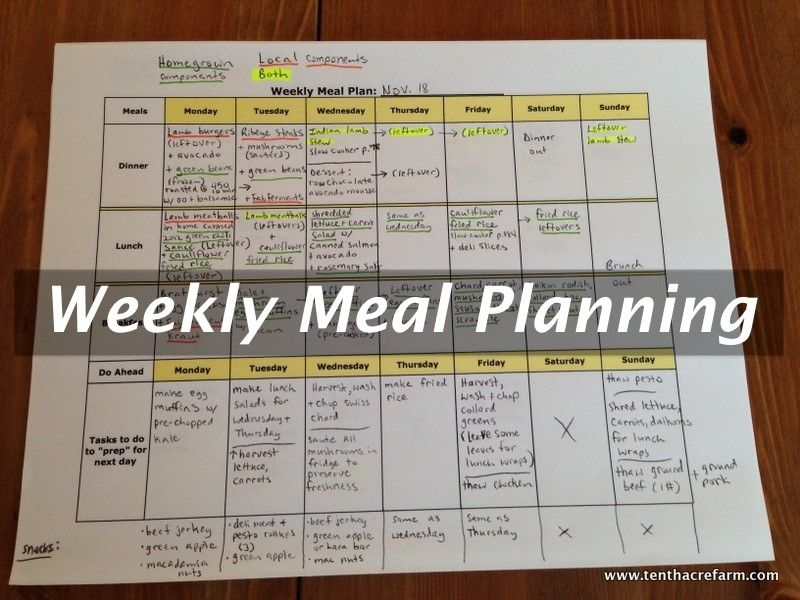 Oops Organizing Pinterest Weekly meal plans, Weekly meals and - grocery list budget spreadsheet