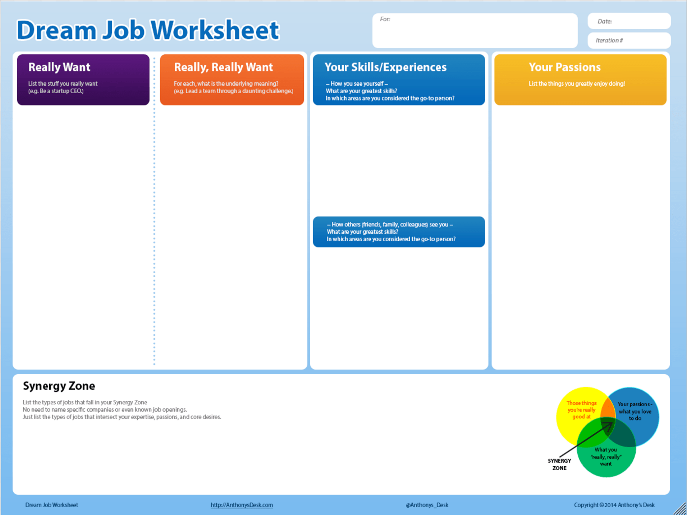 Dream Job Worksheet