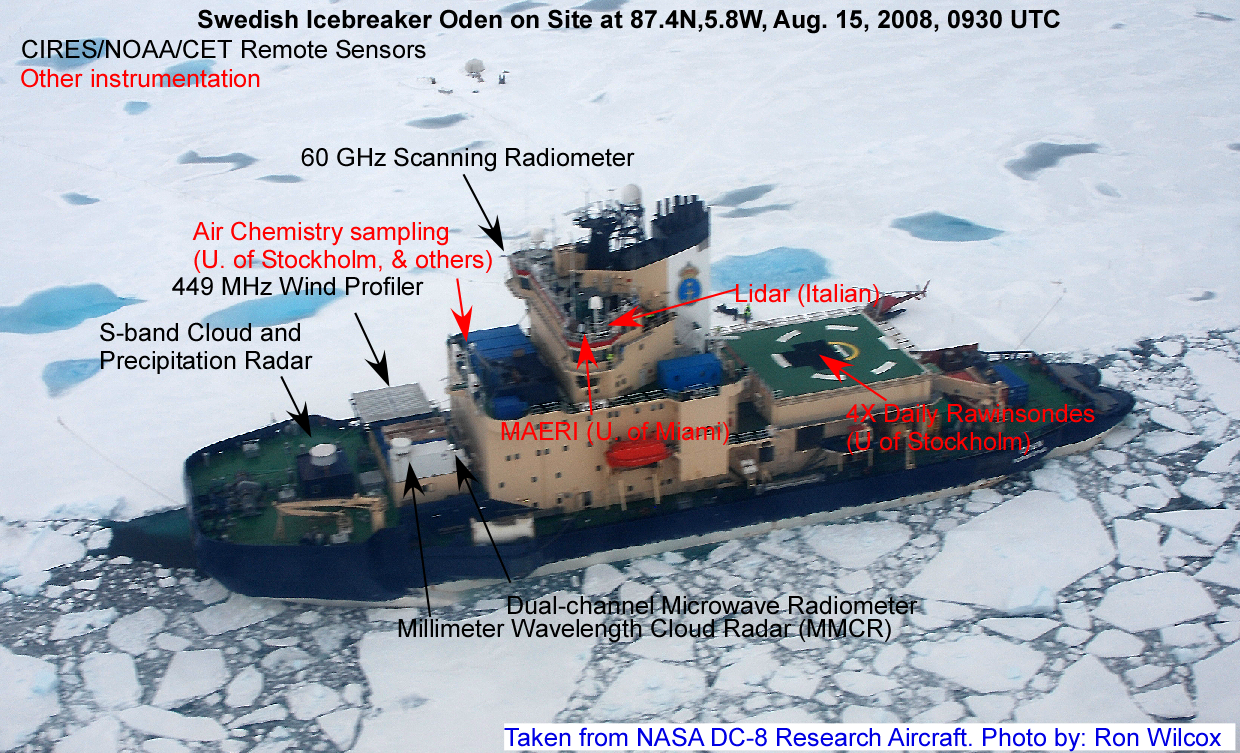 Swidish Icebreaker ship | Antarkos | Ice breakers, Model