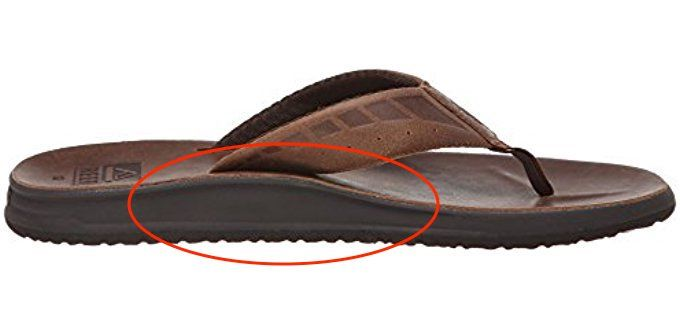 Best Sandals for High Arches - http