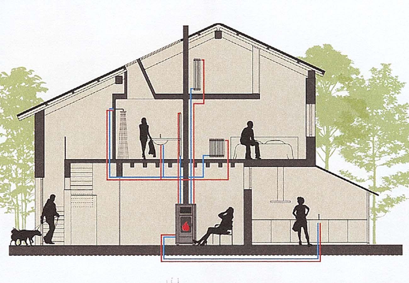 poele a bois scandinave double fonctionnement chemin e po le google search positive. Black Bedroom Furniture Sets. Home Design Ideas