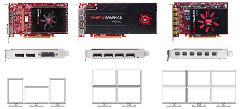 AMD Eyefinity