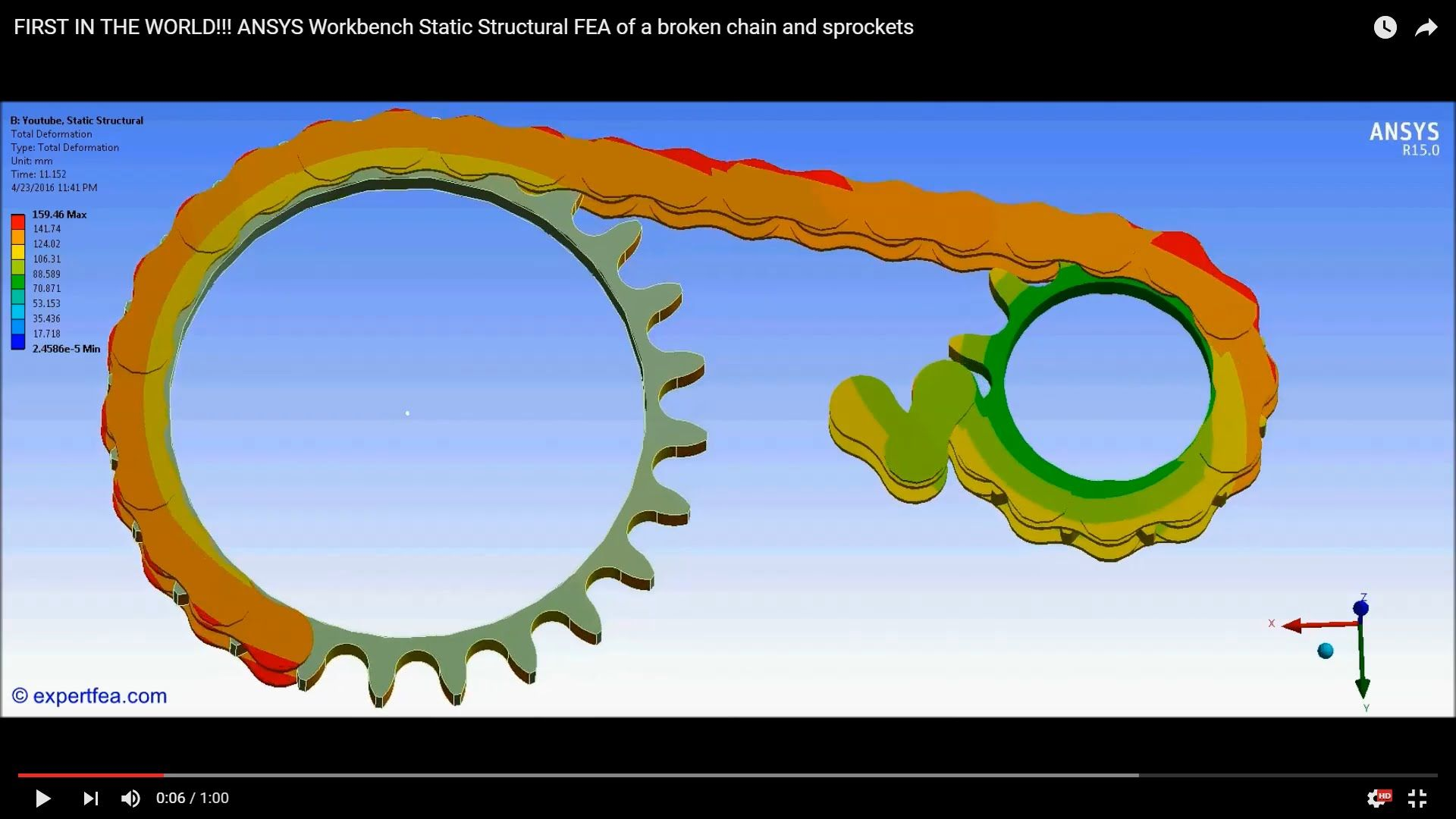 FIRST IN THE WORLD!!! ANSYS Workbench Static Structural FEA