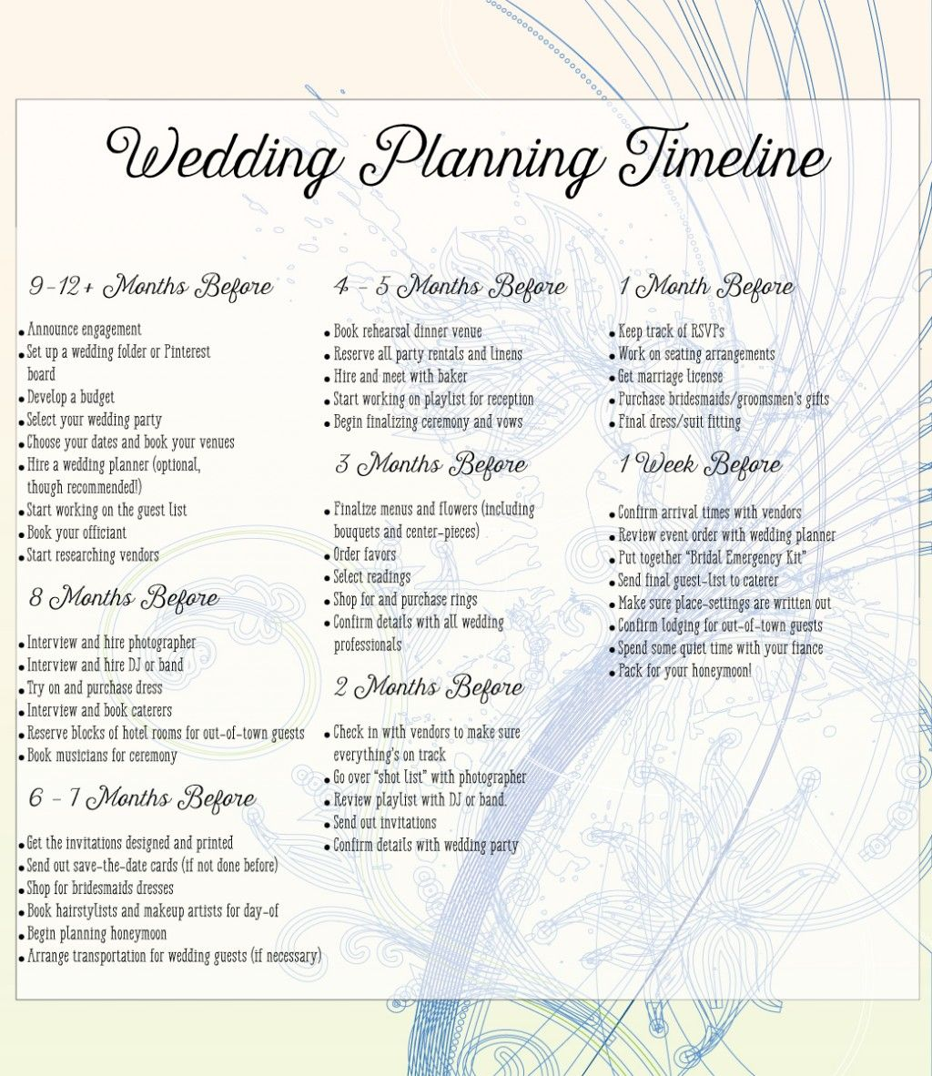 Complete Wedding Checklist: Things Needed For Planning A Wedding: A Complete Checklist