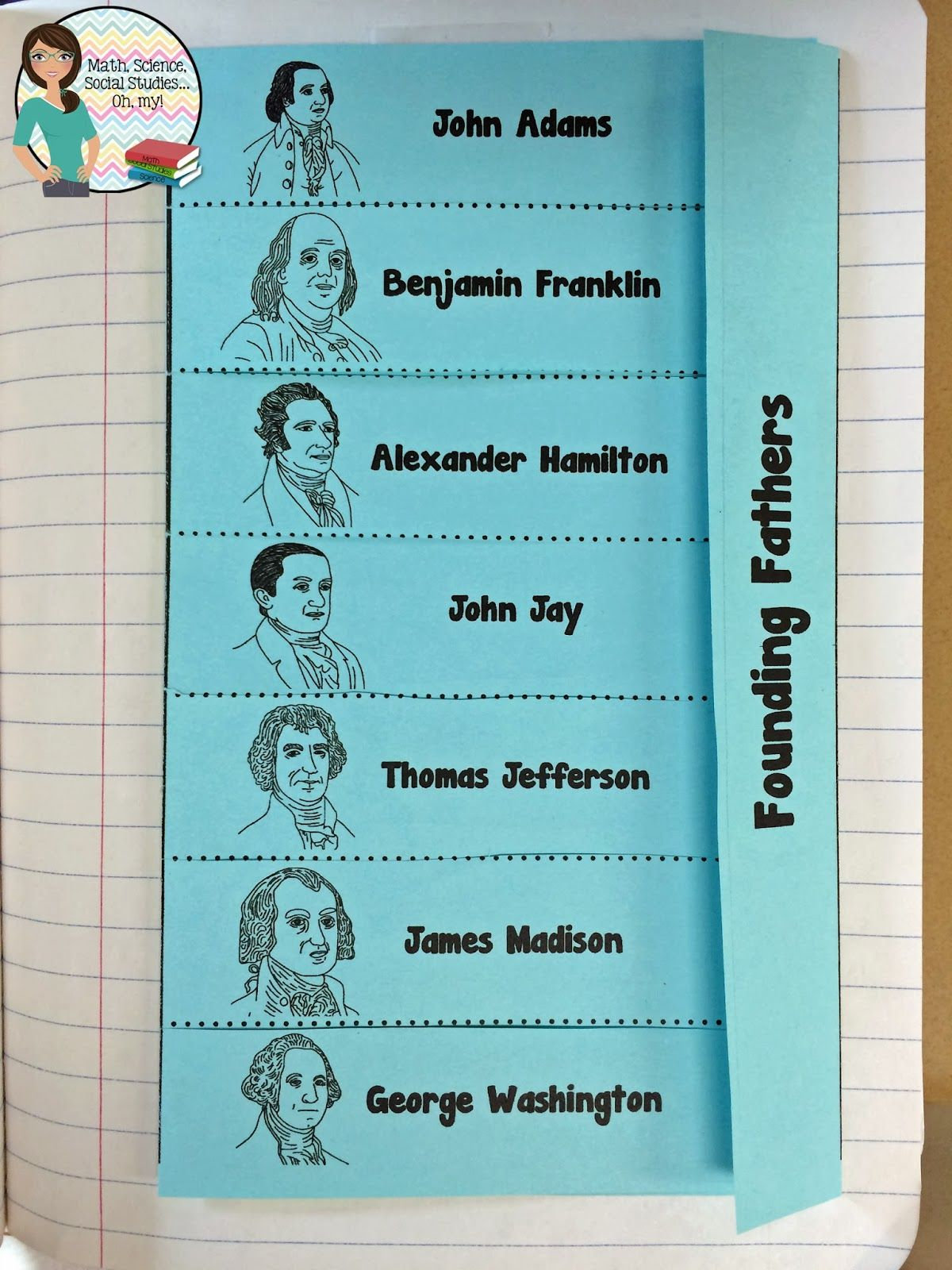 Foldable Friday Founding Fathers Technically Speaking
