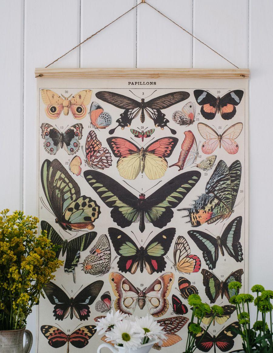 Vintage poster + DIY frame. | Home Inspiration | Pinterest
