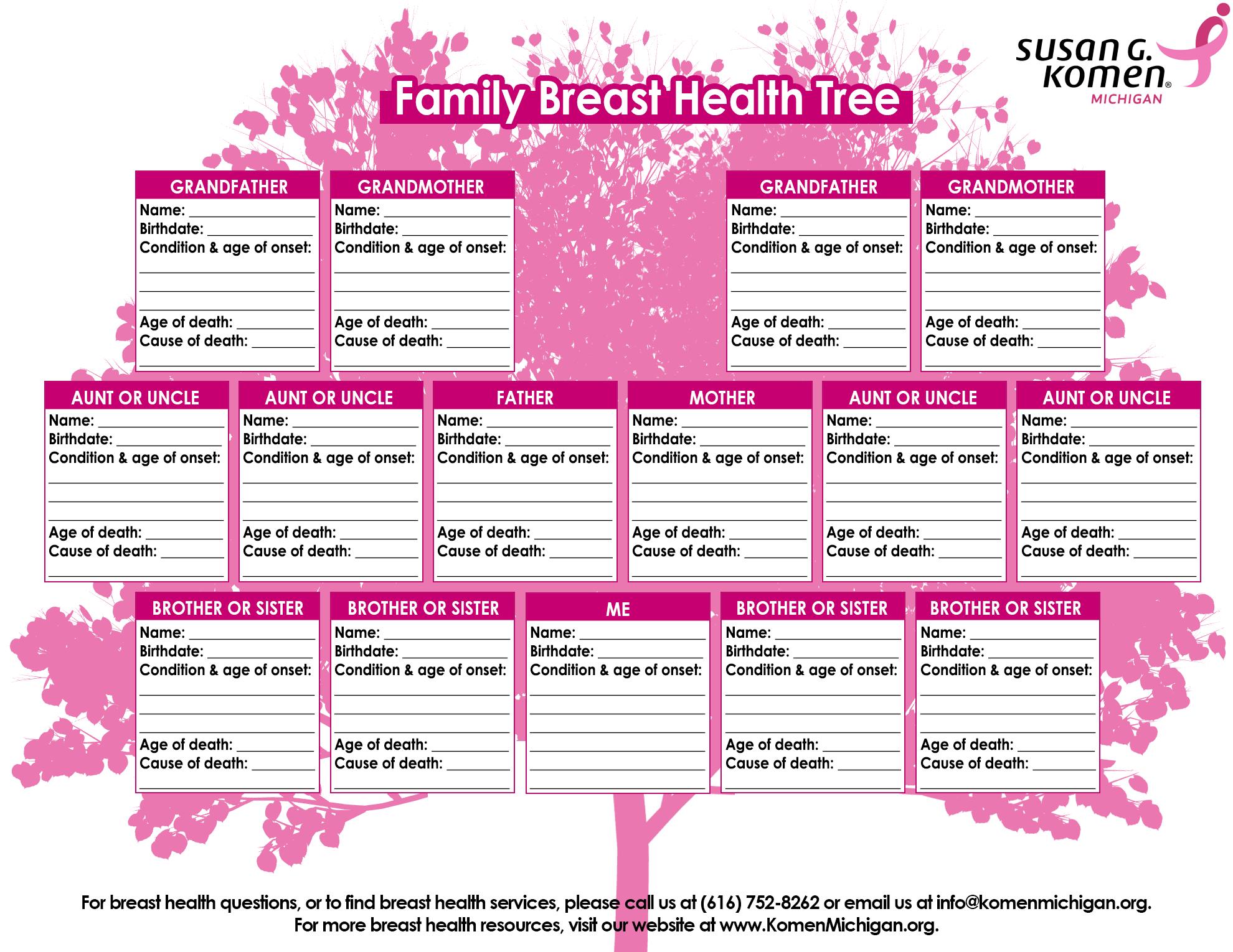 Family Health History Tree Template
