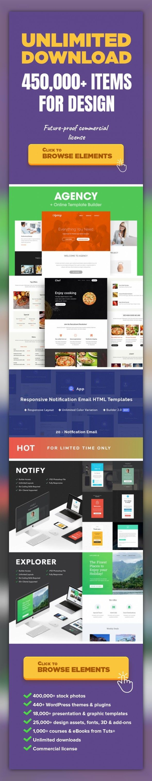 Agency Responsive Email Template Web Templates Email Templates - Mailchimp mobile templates