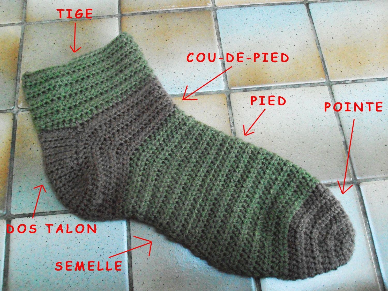 chaussettes crochet facile
