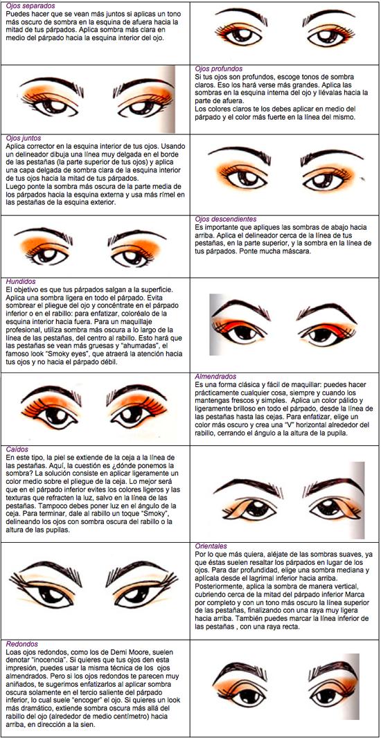 Como Se Aplica La Sombra De Ojos