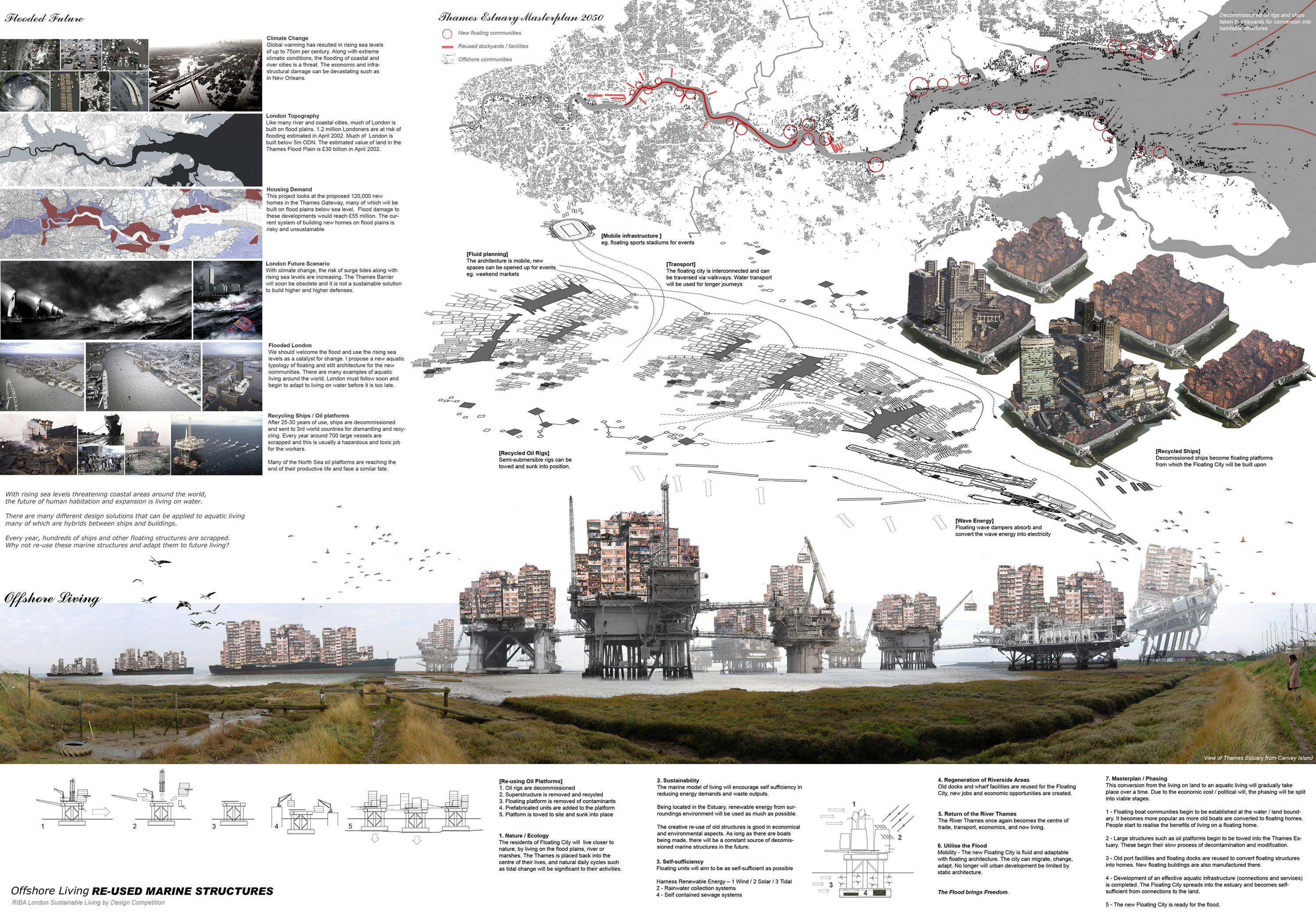 Tips For Architectural Poster Presentations Illustrations