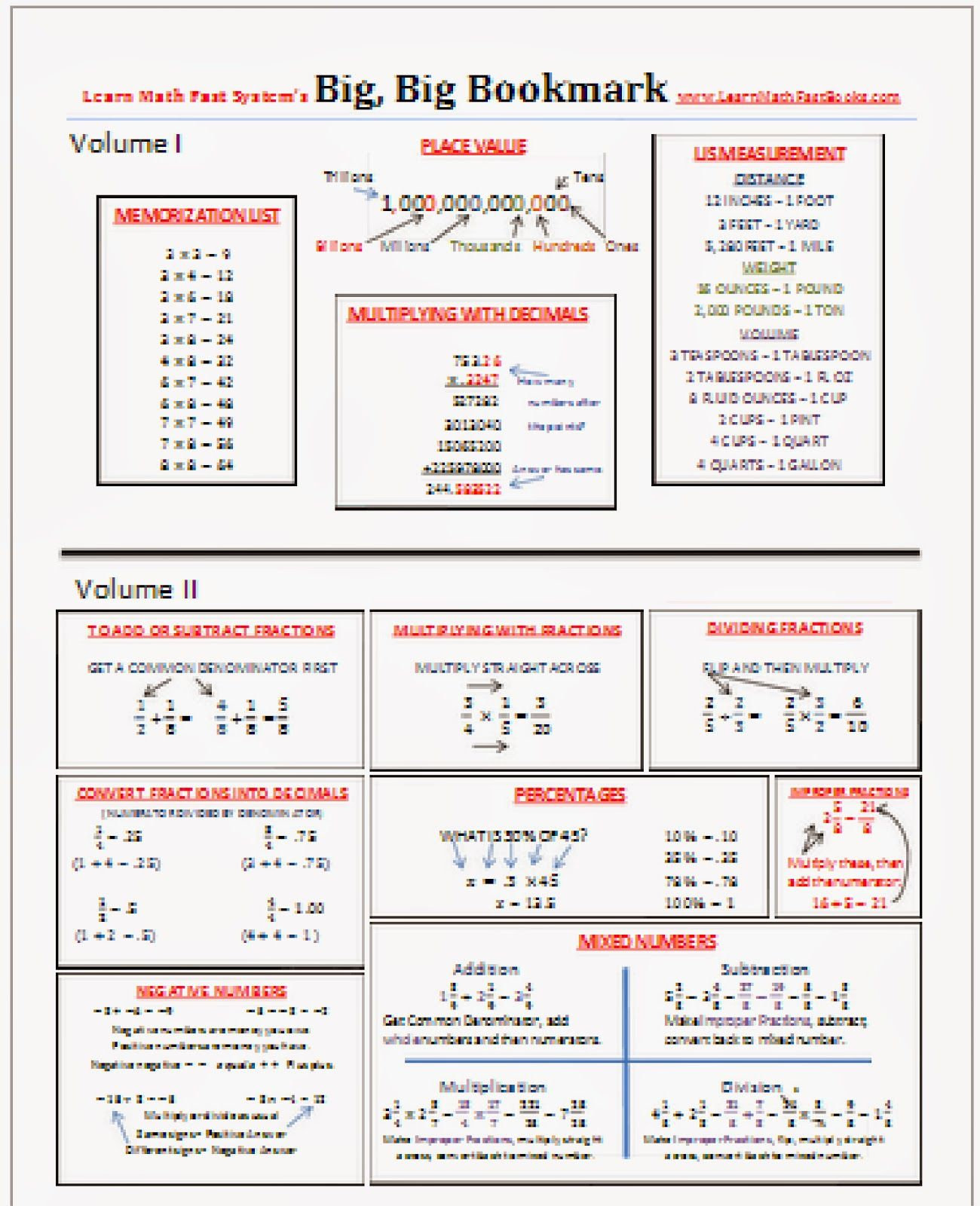 Learn Math Fast FREE Worksheets for Kids ☺ Pinterest