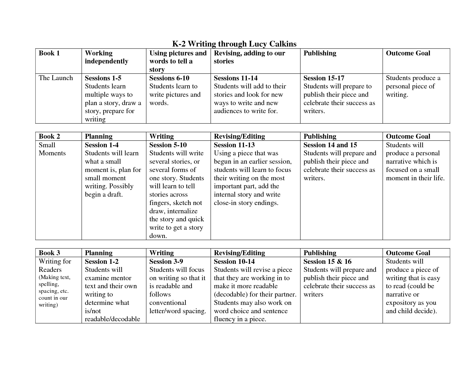 lucy calkins lesson plan template writing through lucy calkins