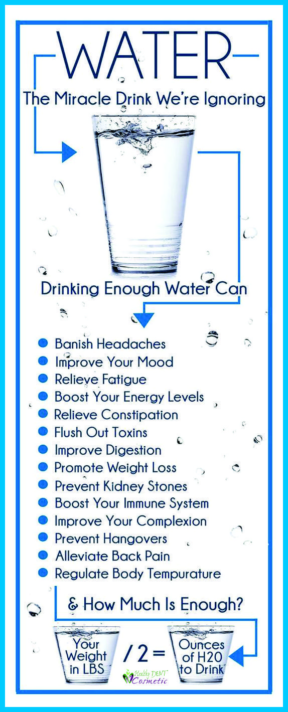 how much water to drink on a diet