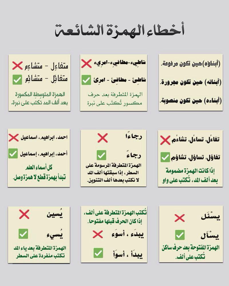 Pin By Al Qamoos English Arabic Dicti On Arabic اللغة العربية Alqamoos Org Learn Arabic Language Learn Arabic Alphabet Learning Websites