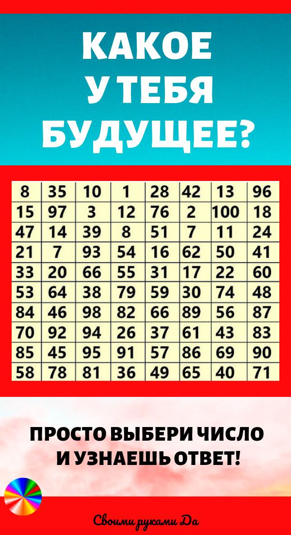 Просто выбери число, и получи предсказание oт Елены Куриловой, читайте... |  Вдохновляющие фразы, Нумерология, Психология