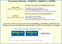 Image result for Adverbs of frequency with images to share