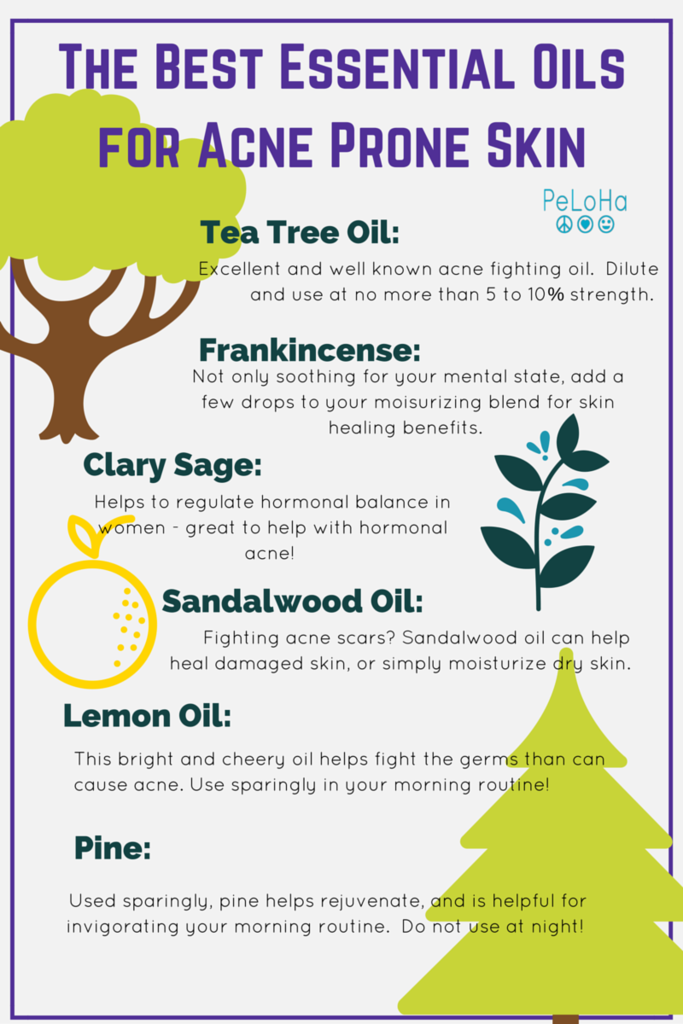 Best Essential Oils For Acne Mix As No More Than 15 Of Your Blend Oils For Skin Essential Oils For Skin Best Essential Oils