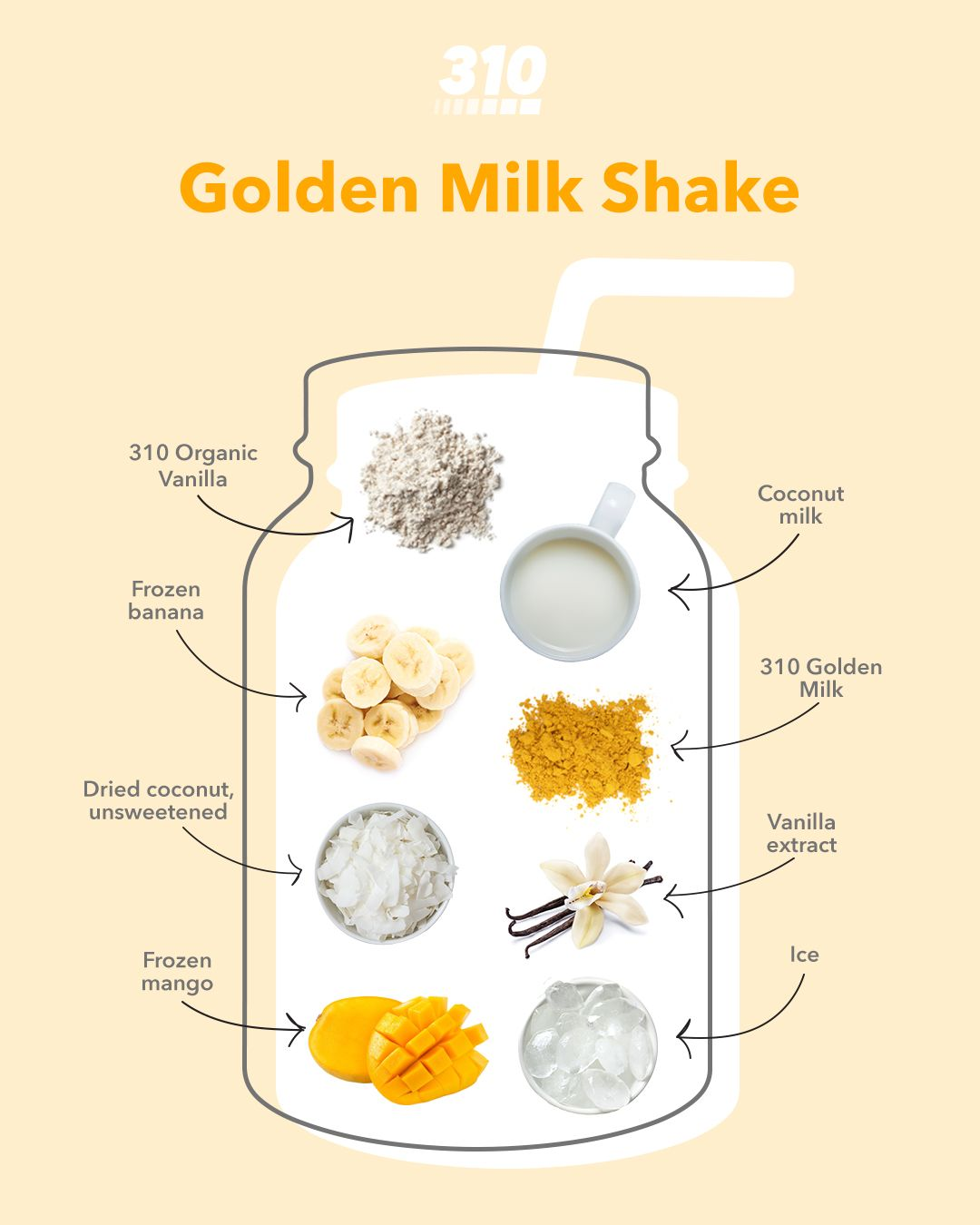 Golden Milk Shake