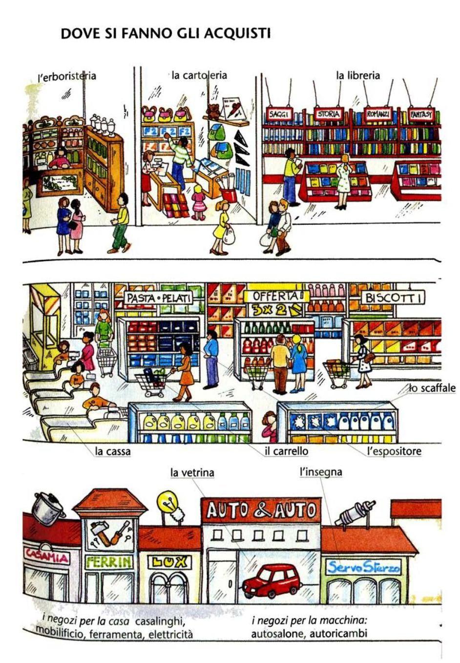 Parlo Italiano Manuale Pratico Per Stranieri Clippedonissuu Italian Language Learning Italian Italian Lessons