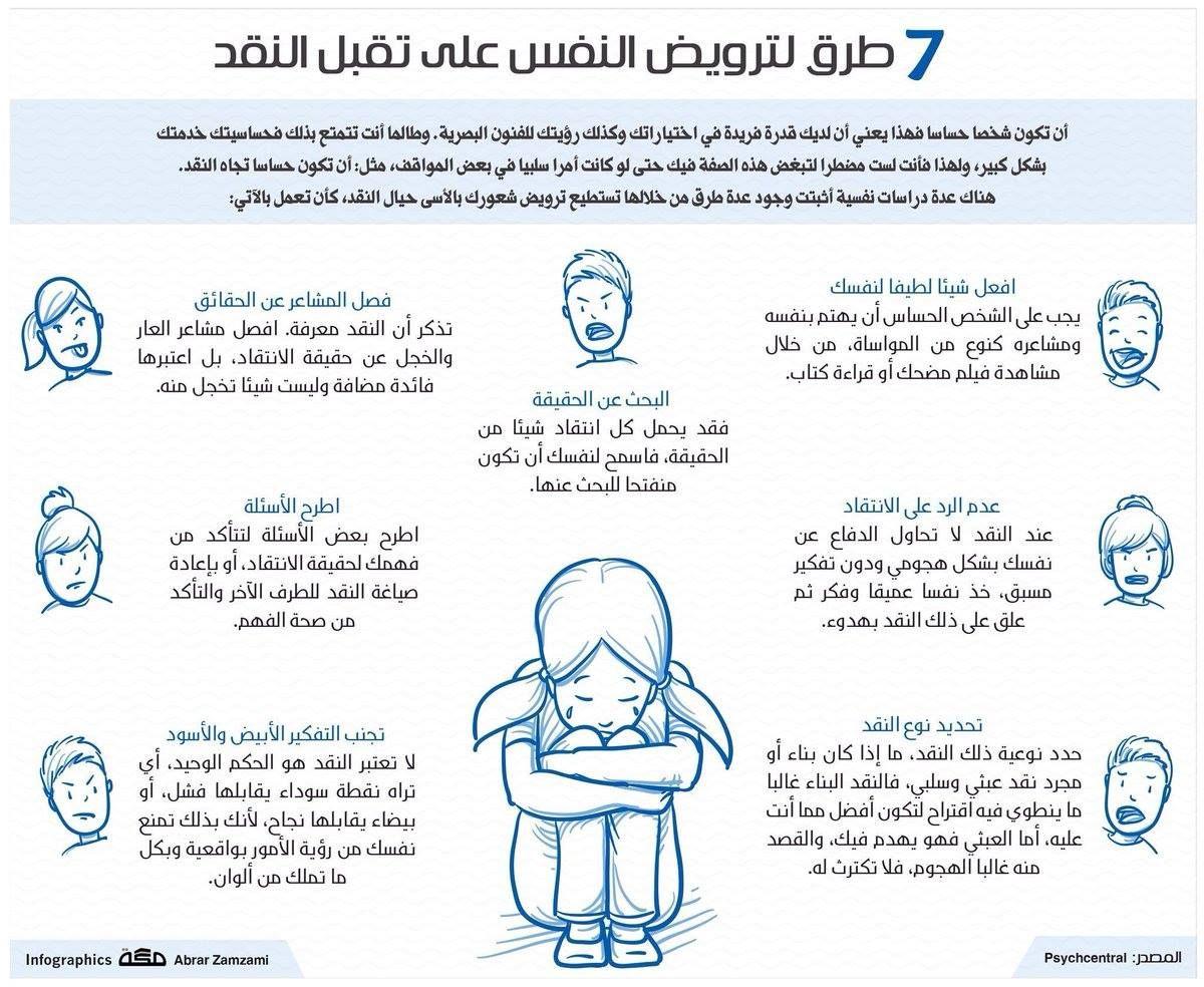 7 خطوات لترويض النفس على تقبل النقد مجلة تطوير الذات Life Skills Activities Travel Motivation Skills Activities