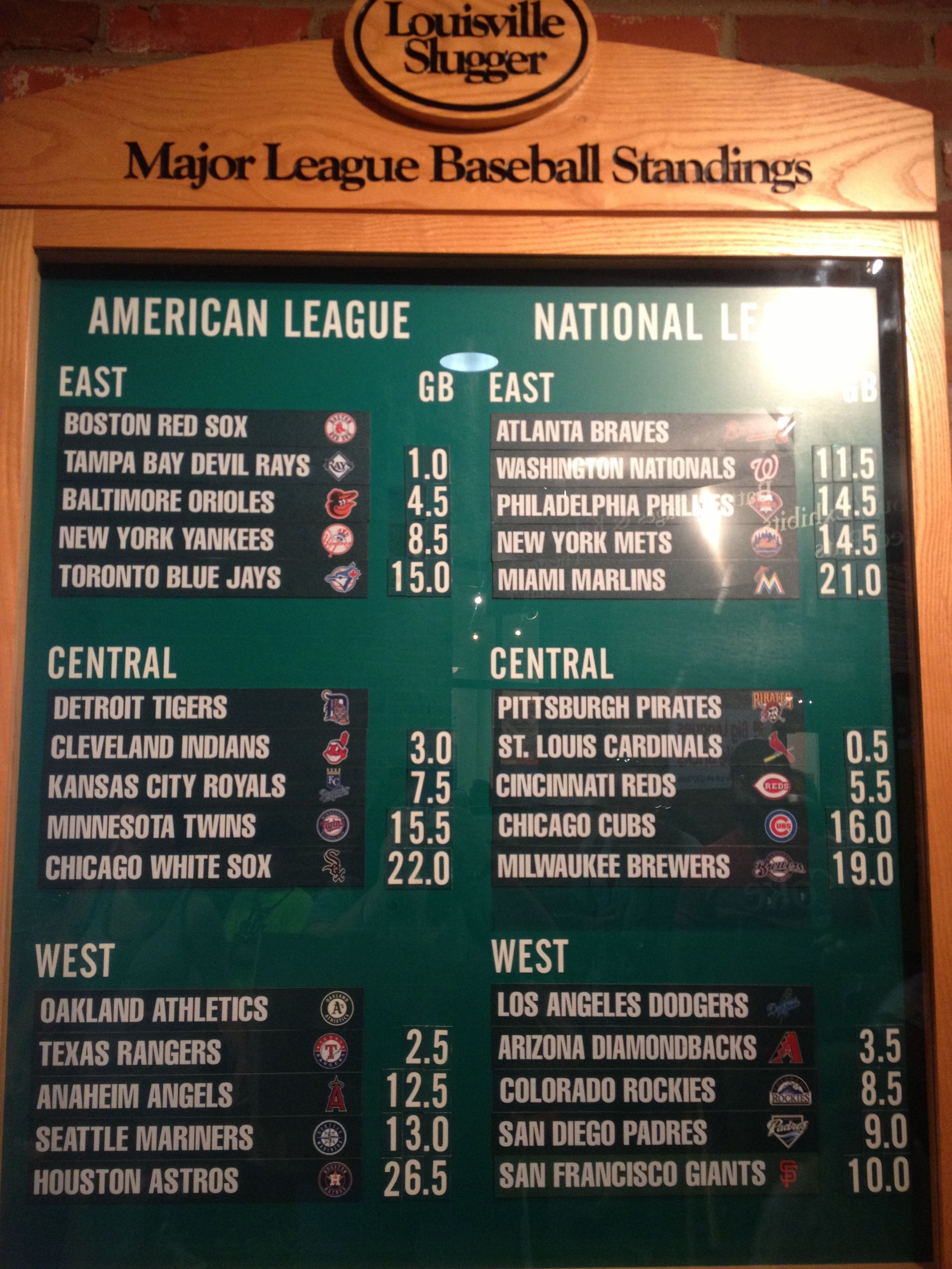 Mlb Standings Board Aug 3rd Places I Ve Been Mlb Standings