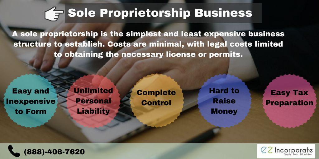 A sole proprietorship also known as the sole trader or
