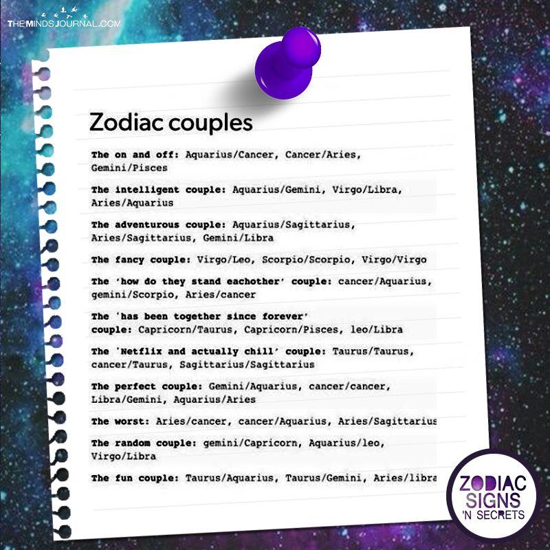 Zodiac Couples Zodiac Signs Virgo Zodiac Signs Pisces Zodiac Star Signs