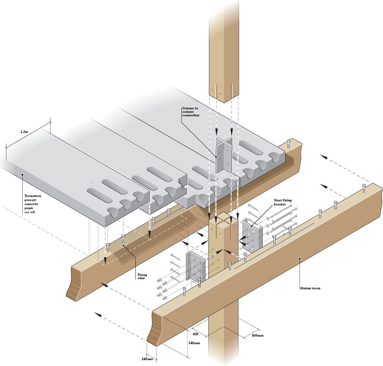 Clt Connections Google Search Timber Connection