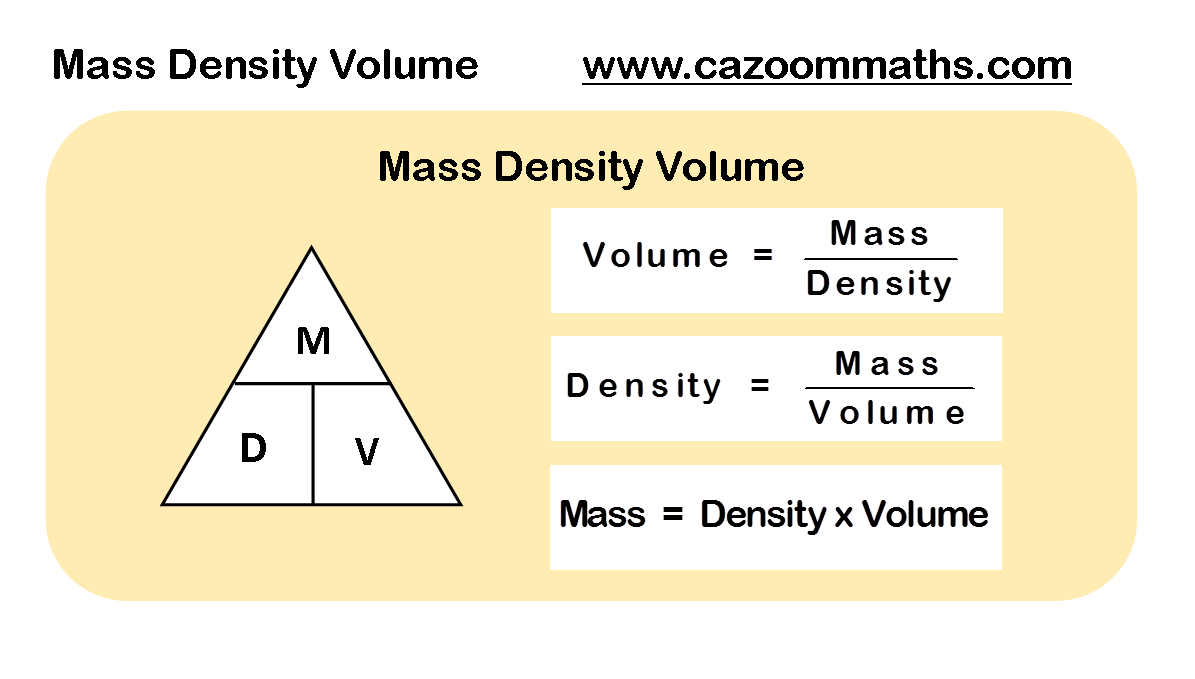 Mass Density Volume Formula More