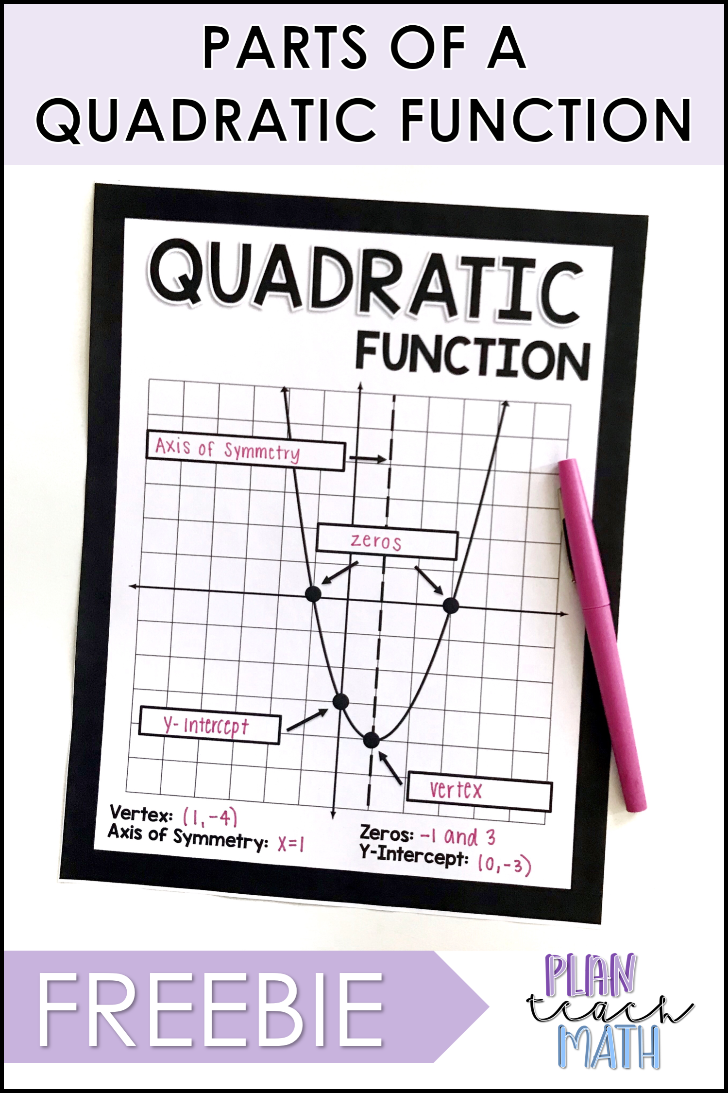 This Free Quadratics Reference Sheet Is Great To Have Students Fill Out When Learning About Quadratic Functions This Quadratics Math Freebie Algebra Resources [ 2249 x 1499 Pixel ]